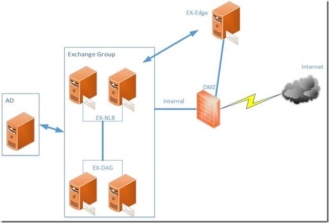 exhybr-lab